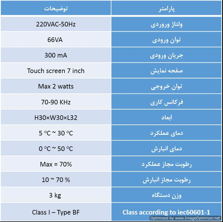 Technical Specifications of Spark Plasma (Plasma Jet)