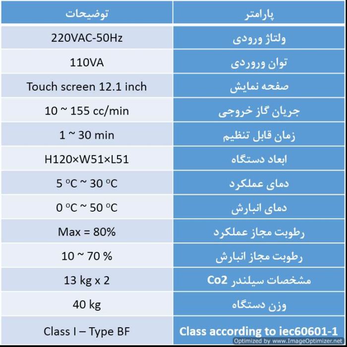 Specifications of Roxana Carboxy Therapy